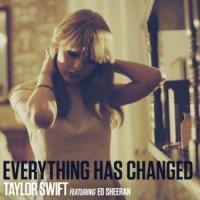Canción 'Everything Has Changed' interpretada por Taylor Swift